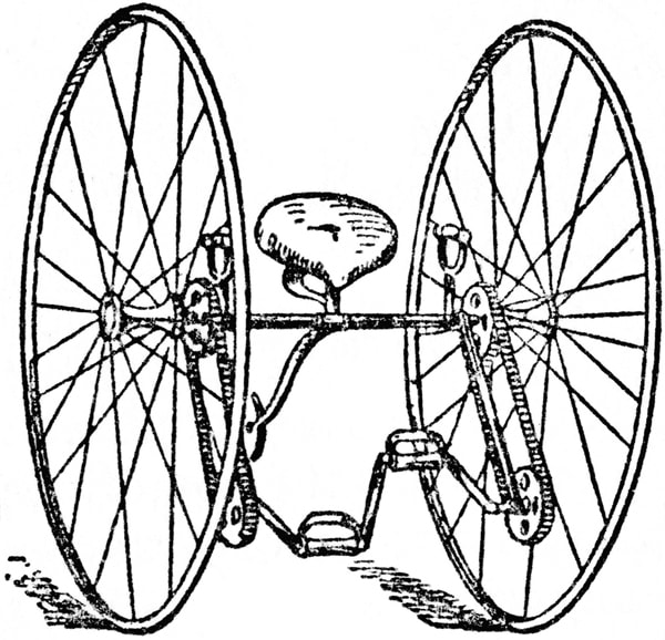 Bicyclette 1880