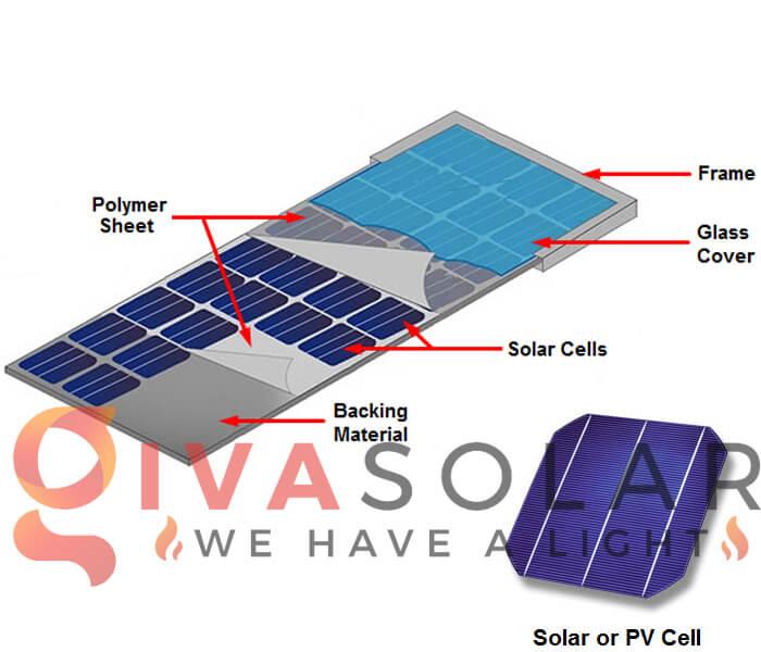 Cấu tạo bên ngoài tấm pin năng lượng mặt trời