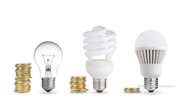 Tiết kiệm chi phí khi sử dụng bóng đèn LED