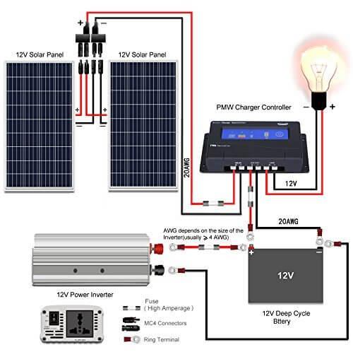 Nguyên lý năng lượng mặt trời