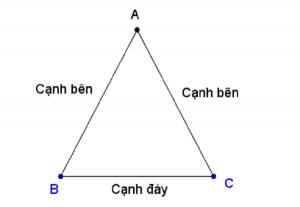 diện tích tam giác cân